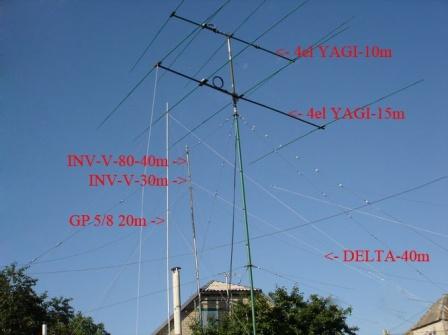 антенные поля UT5ZA